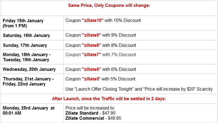 ziliate coupon codes