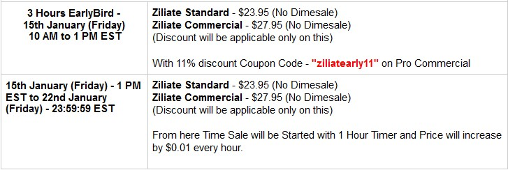 ziliate pricing plans
