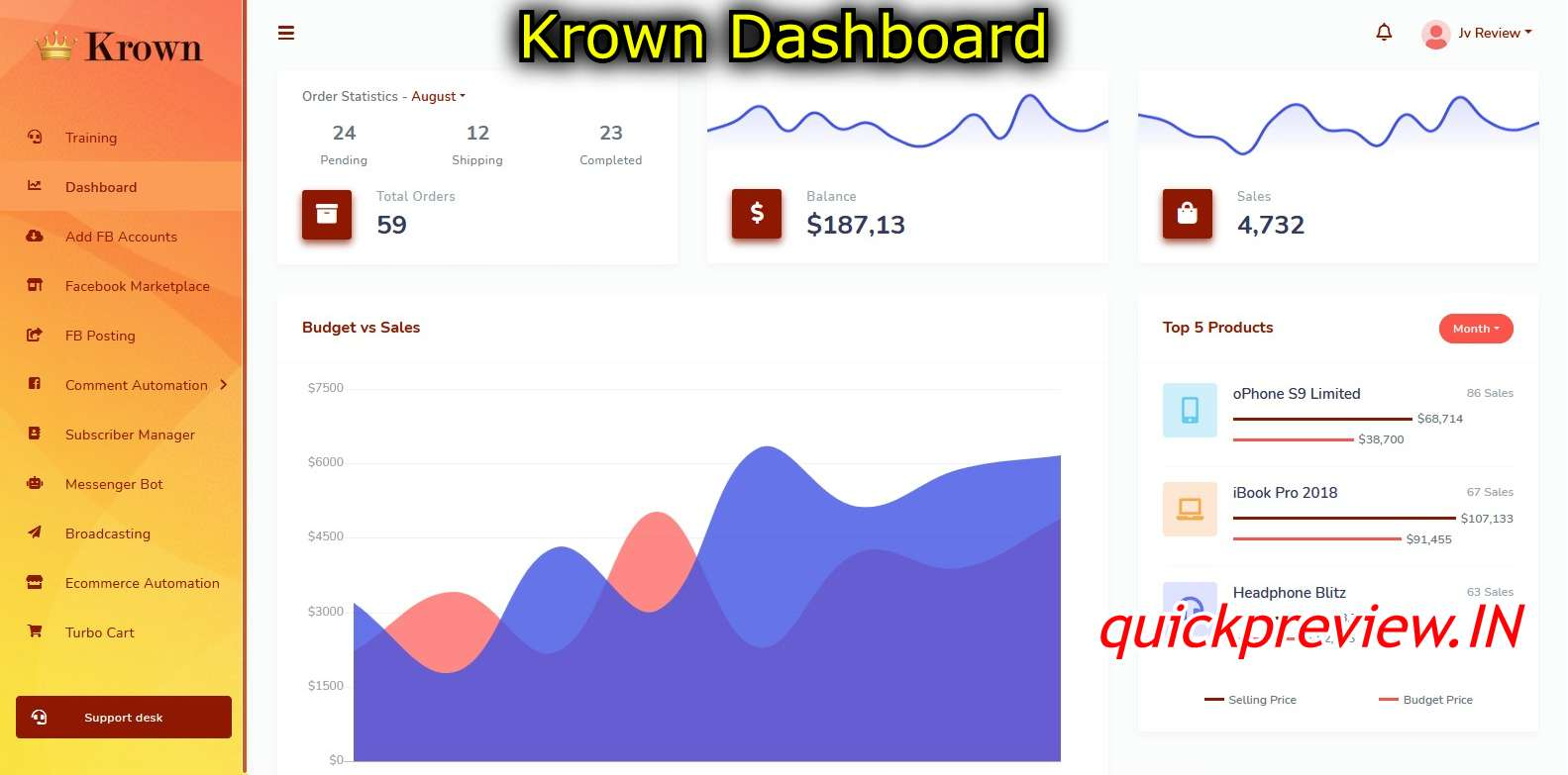 krown dashboard